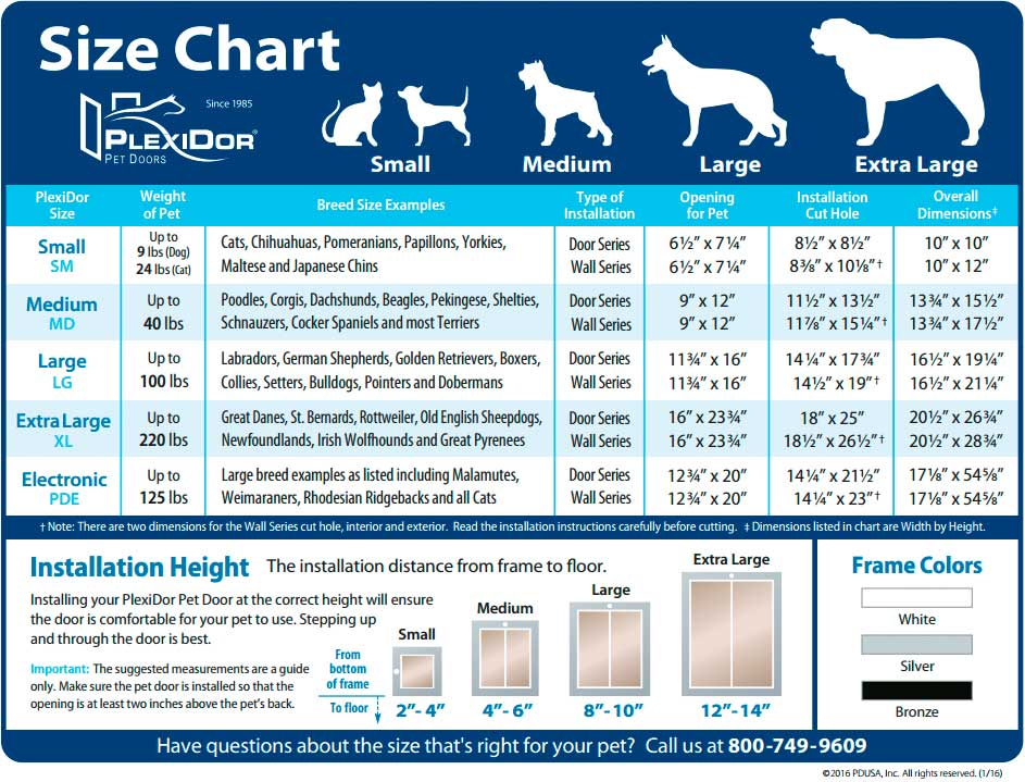 Plexidor-sizing-chart